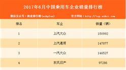 2017年6月中国乘用车企业销量排行榜