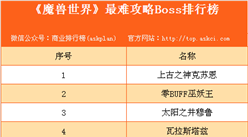 《魔兽世界》最难攻略Boss排行榜