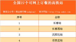 坐高鐵動車可網上訂外賣了?7月17日起全國27個高鐵站可網上訂餐