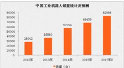 2017年中國工業機器人行業分析報告(附全文)