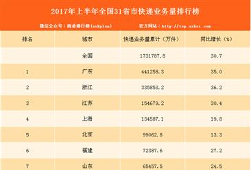 2017年1-6月全国31省市快递业务量排行榜