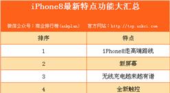 iPhone8最新情報詳細匯總:發售時間、價格、無線充電、增強現實等