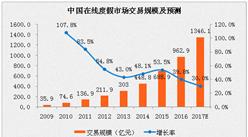 2017年中国在线度假市场分析及预测:交易规模将超1000亿元