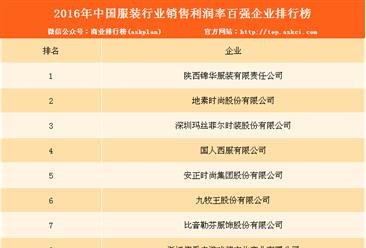 2016年中国服装行业销售利润率百强企业排行榜