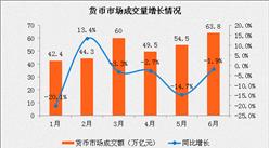 2017年6月金融市場運行情況分析:銀行間債券下降19%
