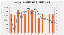 2017年1-6月中国煤及褐煤进口量数据分析:同比增长23.5%(附图表)