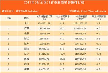 2017年6月全国31省市福利彩票销售额排行榜