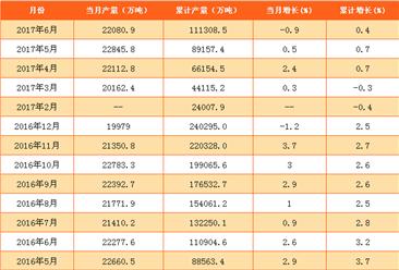 水泥行业前景明朗:需求强劲 水泥平均价格将继续提升?