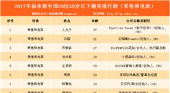 2017福布斯中国30位30岁以下精英排行榜出炉(附各行业榜单)