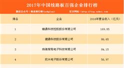 2017年中国线路板百强企业排行榜(附完整榜单)