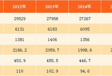 深圳水价改革新政:自来水价格涨幅逾14%(附政策全文)