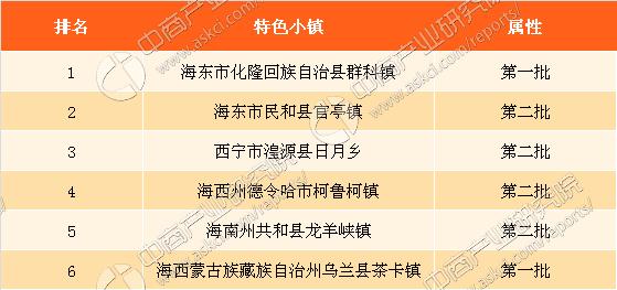 青海省哪个县人口最多_青海果洛州玛多县,户籍人口1.6万,人均可支配收入不足