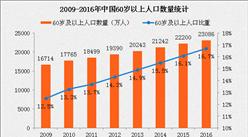 大爷大妈占领KTV别惊讶!2050中国老年市场规模将达49万亿