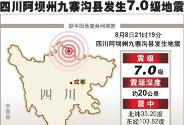 全力救人!关注九寨沟7.0级地震 都有哪些零售企业在行动?