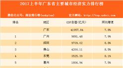2017上半年廣東省主要城市經濟實力排行榜(附全榜單)