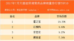 2017年7月天猫滋阴调胃类品牌销量排行榜(TOP10)