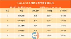2017年8月汽车销量排行榜即将出炉:7月轿车榜单回顾