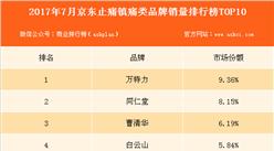 2017年7月京东止痛镇痛类品牌销量排行榜 TOP10