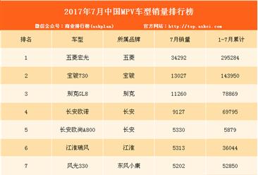 2017年7月国内MPV车型销量排行榜出炉(附完整榜单)