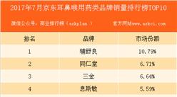 2017年7月京东耳鼻咽喉类品牌销量排行榜 TOP10