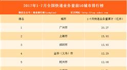 2017年1-7月快递业务量前50城市排行榜:广州最多 超20亿件(附排名)