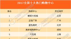 2017中国十大热门购物中心