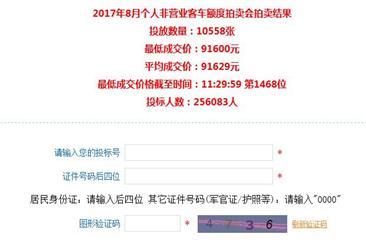 2017年8月上海個人車牌競價結果出爐:最低成交價91600元(附查詢網址)