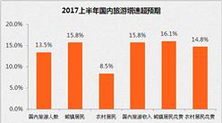 2017年上半年旅游统计数据报告:国内旅游人数同比增长13.5%(附图表)
