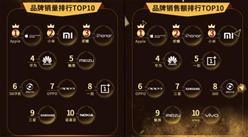 京东818手机节销售战报:黑马一加手机5销量增幅最大