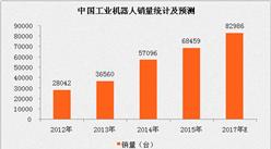 北京首次发布机器人产业创新发展路线图 中国成为全球工业机器人最大消费国
