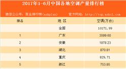 2017上半年中国各地空调产量排行榜(附榜单)