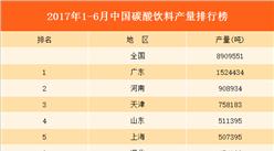 2017上半年全国各省碳酸饮料产量排行榜(附榜单)