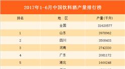 2017上半年全国各省饮料酒产量排行榜(附榜单)