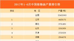 2017上半年全国各省食用植物油产量排行榜(附榜单)