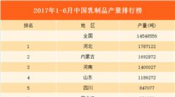 2017上半年全国各省乳制品产量排行榜(附榜单)
