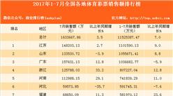 2017年1-7月31省市梦之城国际网址娱乐彩票销售额排名:江苏第一 广东第三