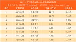 2017上半年被动元件行业上市公司营收排行榜:振华科技第一