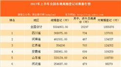 2017年上半年全国各地离婚人数排行榜(附榜单)