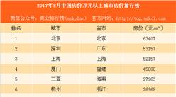 2017年8月中国房价万元以上城市房价排行榜:近50城房价过万!