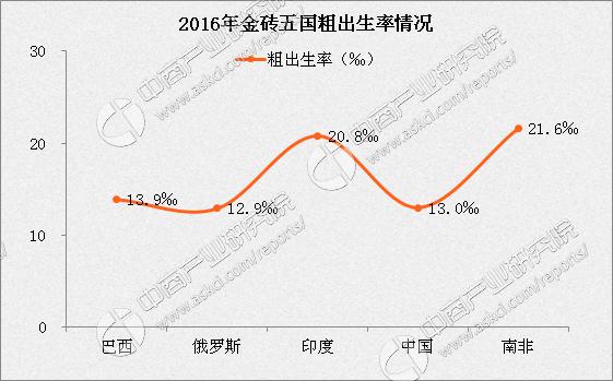 俄罗斯人口2016_1990到2016年全球自杀数据公布,中国自杀死亡率下降最显著