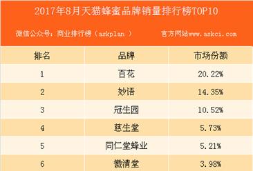 2017年8月天猫蜂蜜品牌销量排行榜(TOP10)