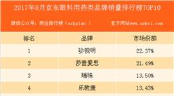 2017年8月京東眼科用藥類品牌銷量排行榜 TOP10