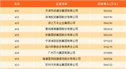 2017年中国服务业企业500强排行榜:国家电网第一(全榜单)