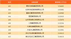 2017年中国制造500强排行榜:中国石化第一 东风汽车第三(附全榜单)
