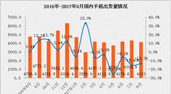 2017年8月中国手机市场分析报告(附全文)