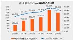 大数据告诉你苹果十年历程 iphone8能否再创苹果盛况?