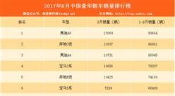 2017年8月豪华轿车销量排名:奥迪A6再第一 奔驰E级暴涨1282.6%(附排名)