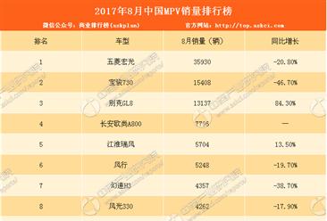 2017年9月汽車銷量排行榜即將出爐:8月MPV榜單回顧