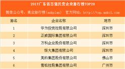 2017广东省百强民营企业排行榜TOP20:华为第一 万科第三
