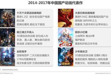 2017年中国动画行业分析报告 (附全文)